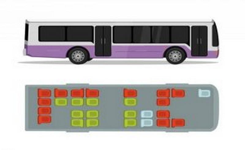 сигурни места в автобус