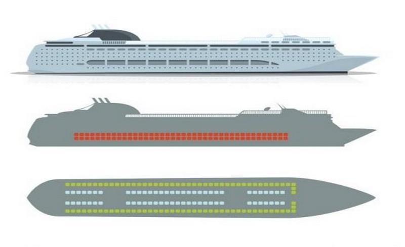 сигурни места в кораб