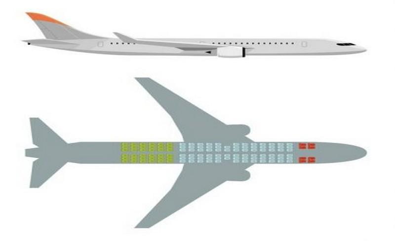 сигурни места в самолет