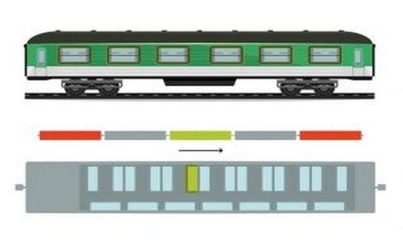 сигурни места във влак